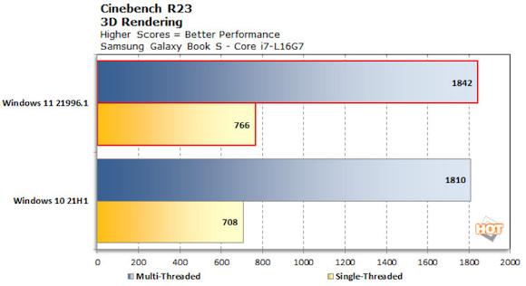 Benchmark-3D-test