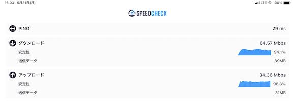 IIJmio speed test 1