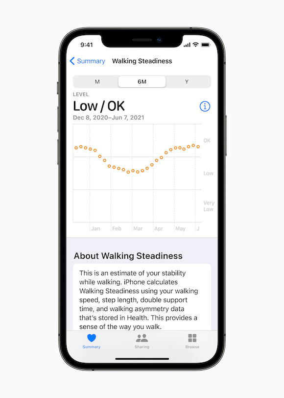 Personal Health WWDC_5