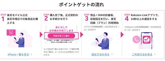 楽天モバイル iPhone キャンペーン