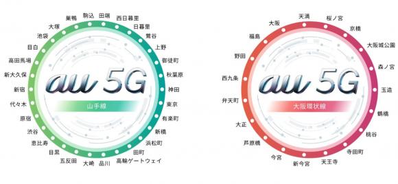 山手線と大阪環状線の全駅ホームでauの5G通信が利用可能に