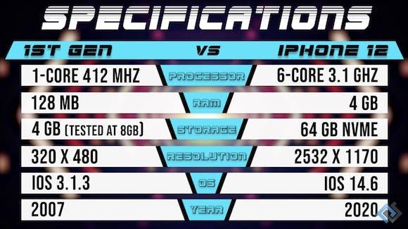 iPhone12 vs iPhone 1st test_2