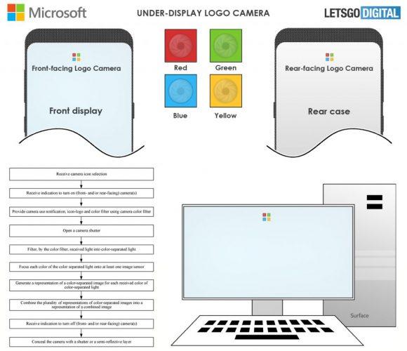 Microsoftのロゴカメラの特許