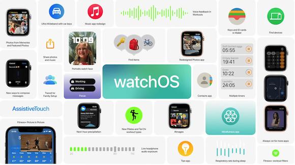 watchOS8 WWDC21_10
