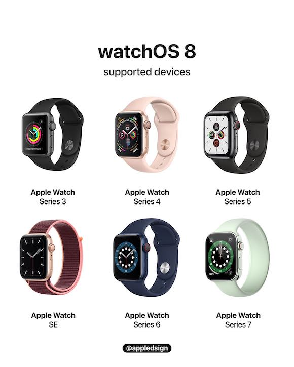watchOS8 supported device