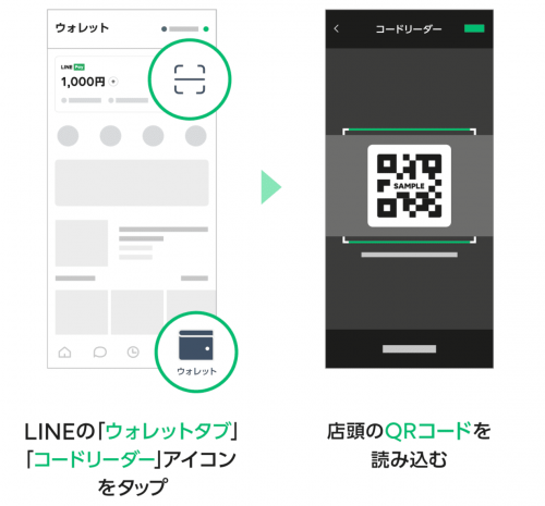 PayPay加盟店でLINE Payを利用する方法-1