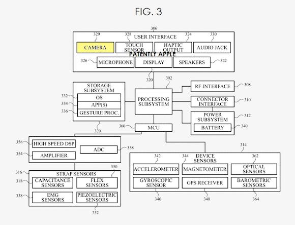 Apple Watch Patent 20210703_2