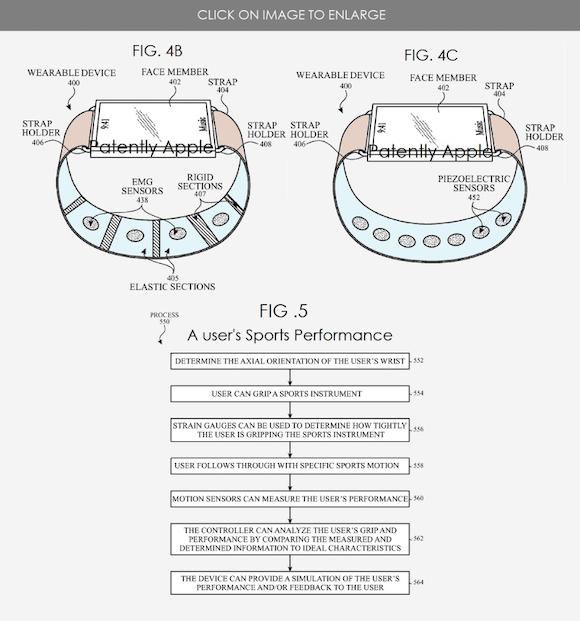 Apple Watch Patent 20210703_4