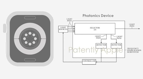 Apple Watch monitoring patent_1
