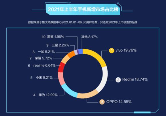中国 スマホ android シェア
