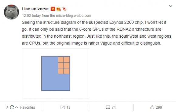 Exynos 2200のフロアプランの図