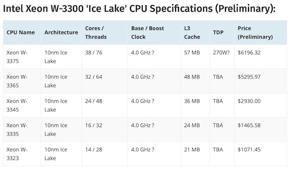 Intel Xeon 3300