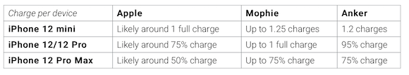 MagSafe Battery compare_2