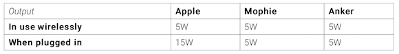 MagSafe Battery compare_4