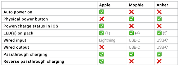 MagSafe Battery compare_5