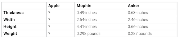 MagSafe Battery compare_6