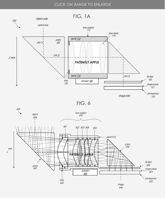 Peri-scope lens patent_1