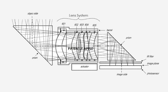 Peri-scope lens patent_2