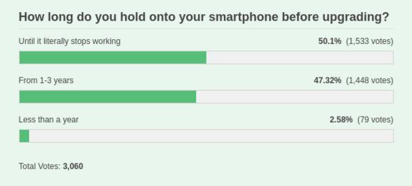 android アンケート調査