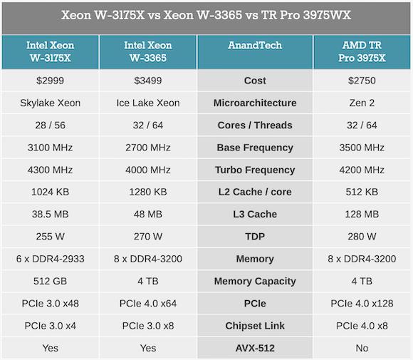 Xeon W 3300_7