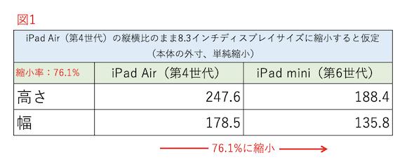 iPad mini 6 exp calc 3_1