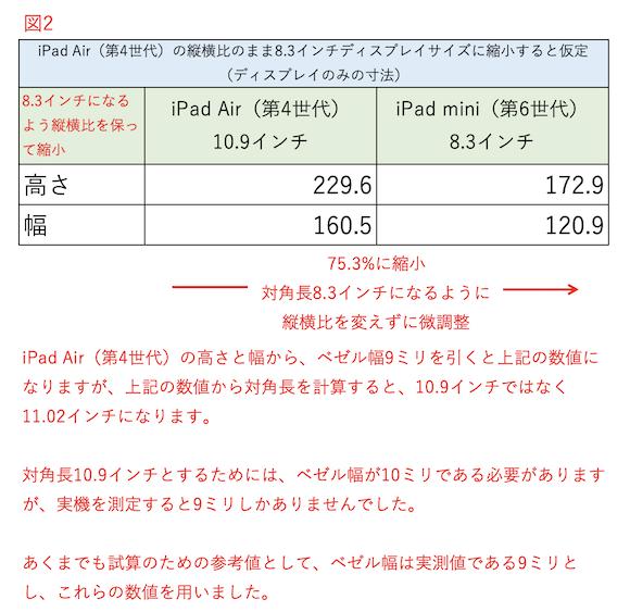 iPad mini 6 exp calc 3_2