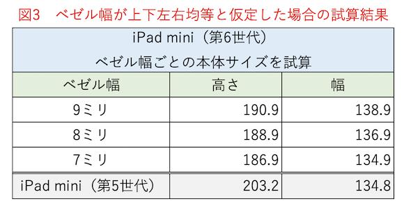 iPad mini 6 exp calc 3_3a