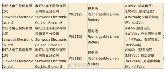iPhone13 battery