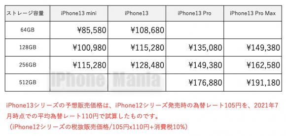 iPhone13 price JP2