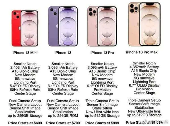 iPhone13 price spec 9TE 2