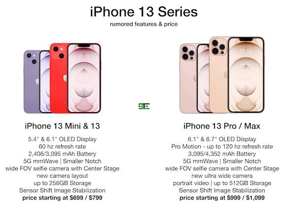 iPhone13 price spec 9TE