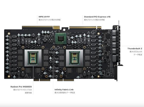 Mac Pro Radeon Pro 6800