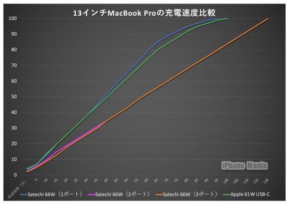 Satechi comp vs apple_1