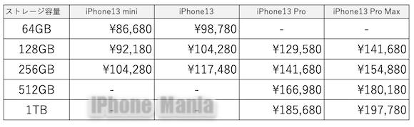 iPhone13 Price 0811 Mydrivers