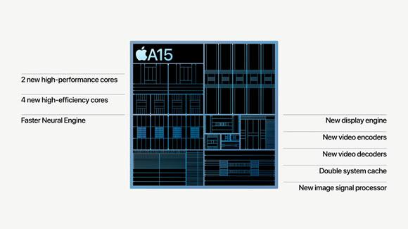 iPhone13 A15