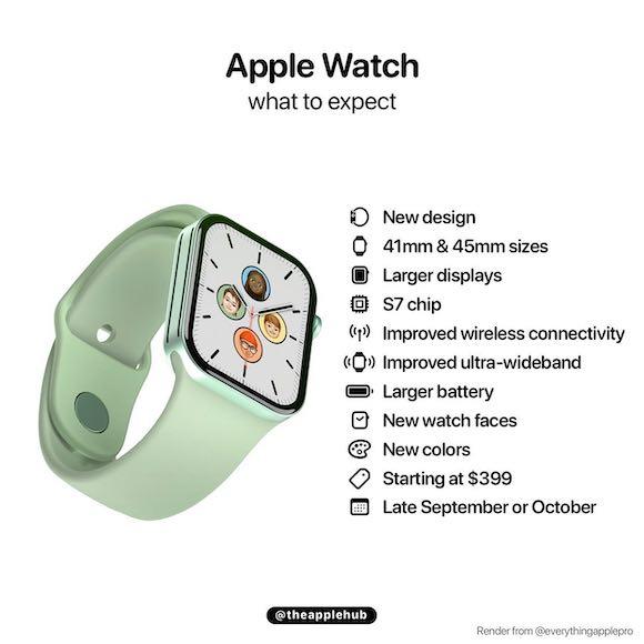 Apple Watch Series 7 AH 0913