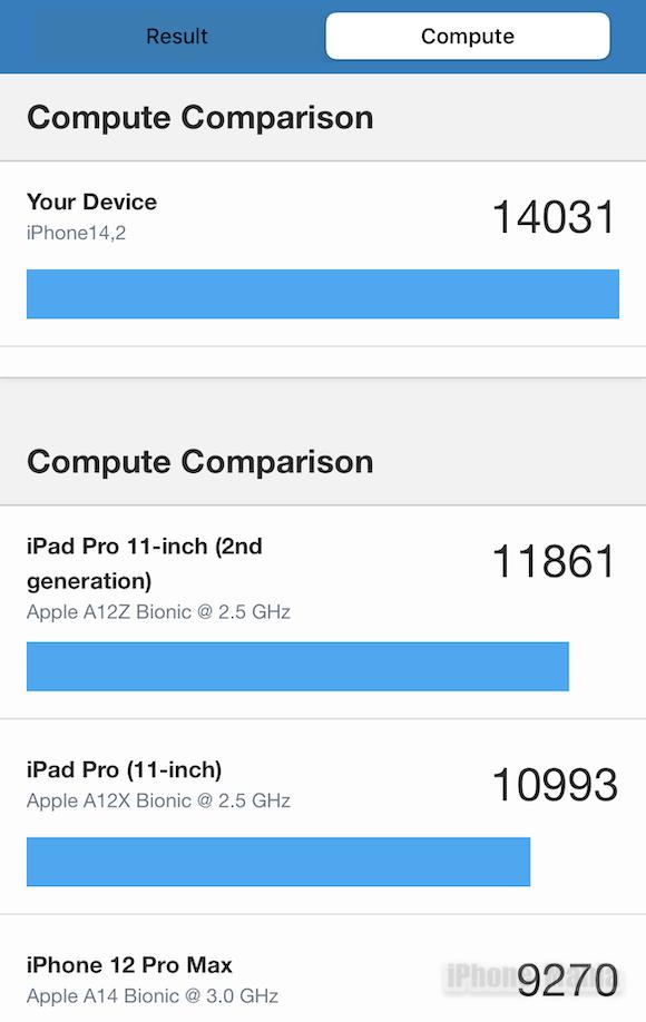 Geekbench 5 iPhone13 Pro metal_2