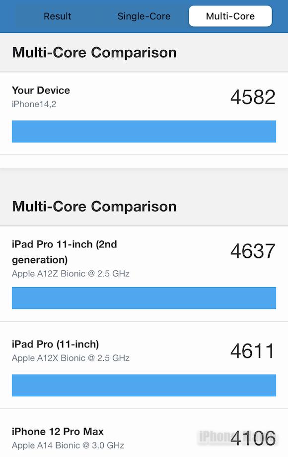 Geekbench 5 iPhone13 Pro_4