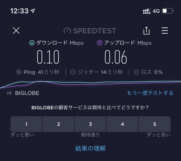 donedoneの通信速度測定結果(混んでいる時間)