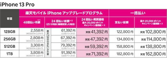 楽天モバイル 販売価格 iPhone13 Pro