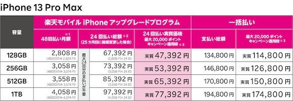 楽天モバイル 販売価格 iPhone13 Pro Max