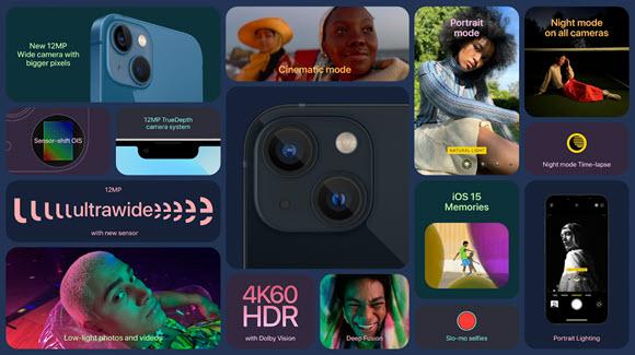 iPhone13 AppleEvent